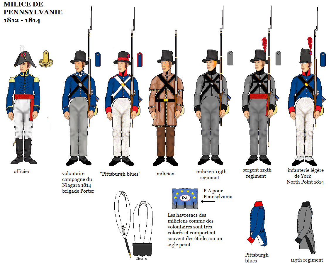 the war of 1812  the united states army 1812 1815 the